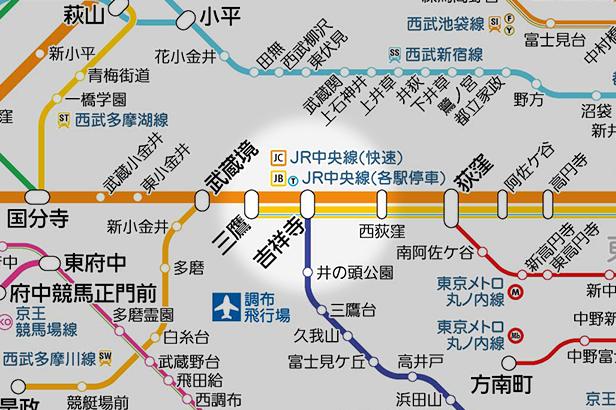 吉祥寺の路線図